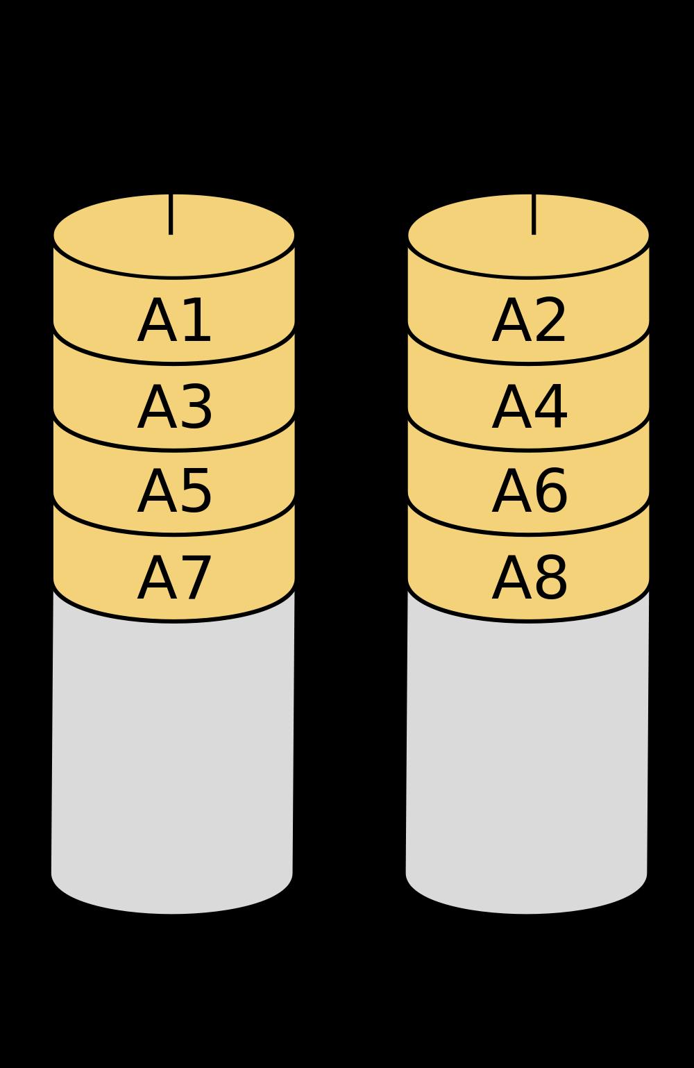 Raid 0 configuratie