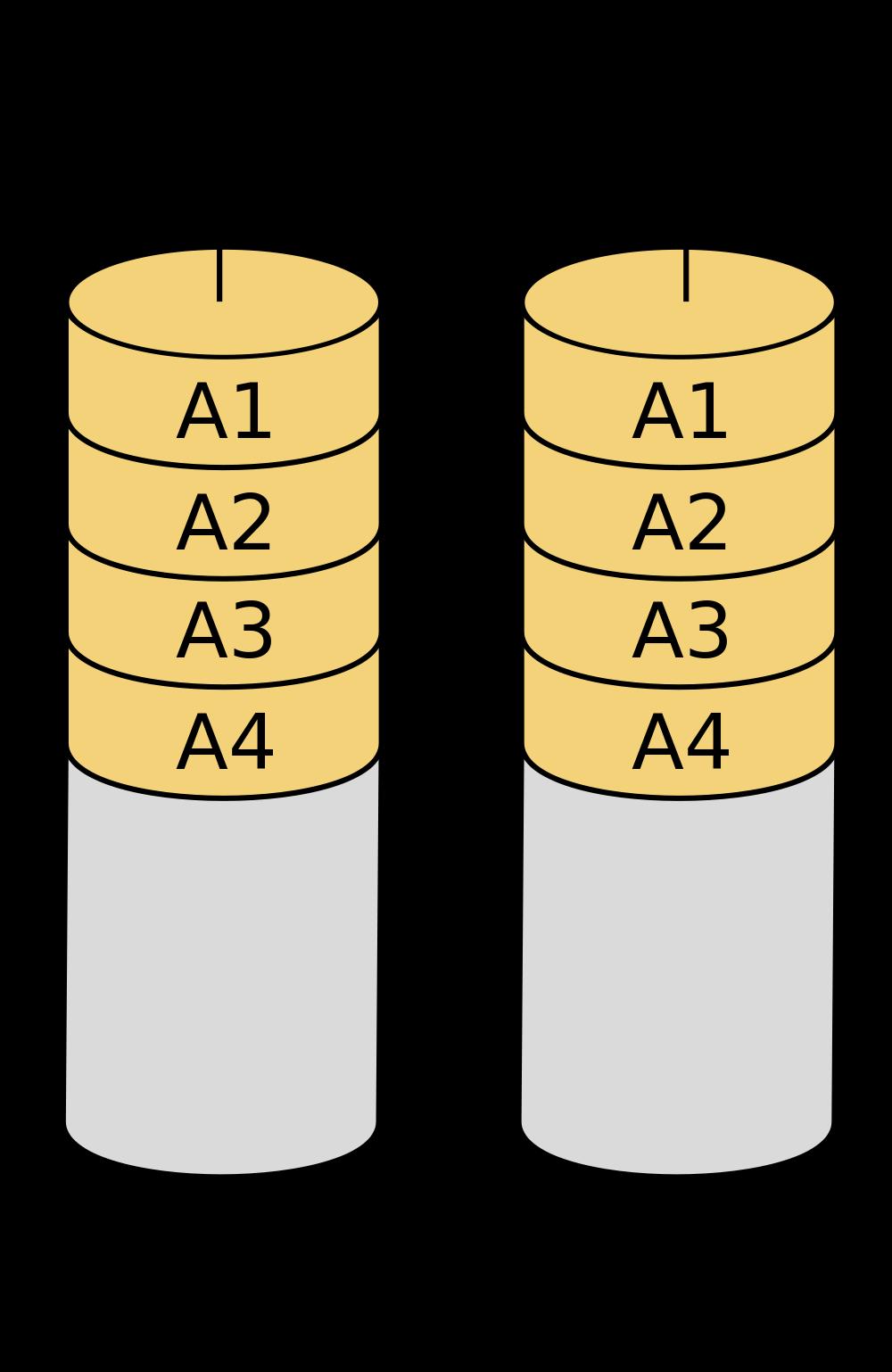 Raid 1 configuratie